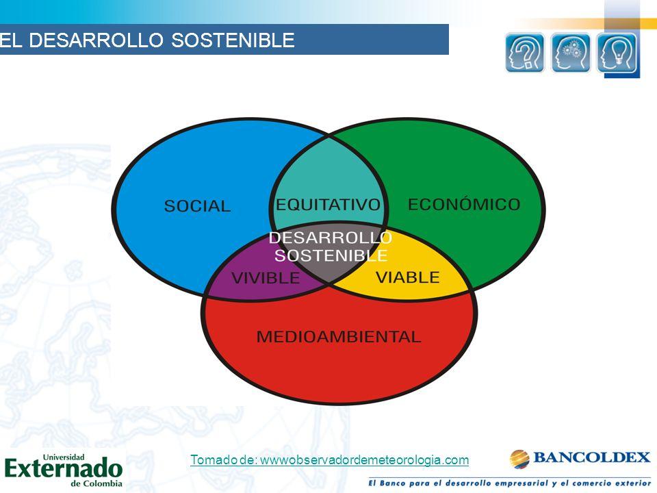 Tomado de: wwwobservadordemeteorologia.com EL DESARROLLO SOSTENIBLE