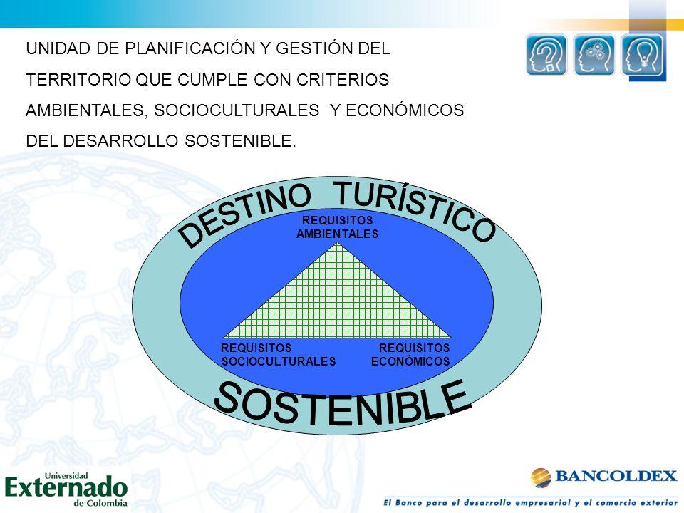 UNIDAD DE PLANIFICACIÓN Y GESTIÓN DEL TERRITORIO QUE CUMPLE CON CRITERIOS AMBIENTALES, SOCIOCULTURALES Y ECONÓMICOS DEL DESARROLLO SOSTENIBLE. REQUISI