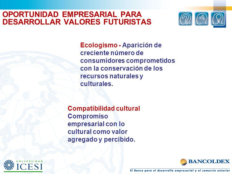 OPORTUNIDAD EMPRESARIAL PARA DESARROLLAR VALORES FUTURISTAS Ecologismo - Aparición de creciente número de consumidores comprometidos con la conservaci