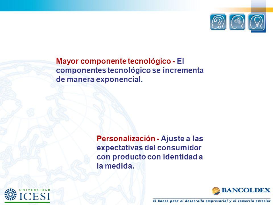 Personalización - Ajuste a las expectativas del consumidor con producto con identidad a la medida. Mayor componente tecnológico - El componentes tecno