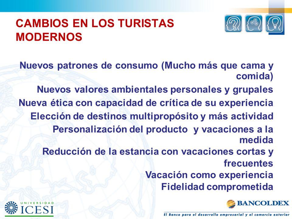 CAMBIOS EN LOS TURISTAS MODERNOS Nuevos patrones de consumo (Mucho más que cama y comida) Nuevos valores ambientales personales y grupales Nueva ética