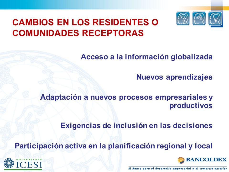CAMBIOS EN LOS RESIDENTES O COMUNIDADES RECEPTORAS Acceso a la información globalizada Nuevos aprendizajes Adaptación a nuevos procesos empresariales