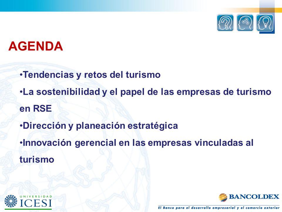 AGENDA Tendencias y retos del turismo La sostenibilidad y el papel de las empresas de turismo en RSE Dirección y planeación estratégica Innovación ger
