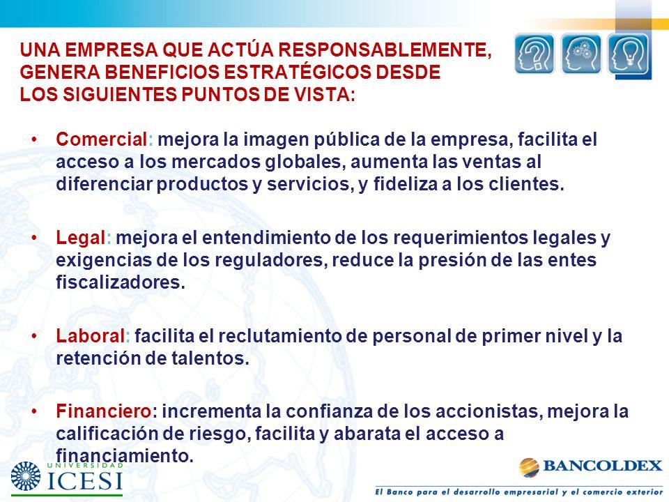 UNA EMPRESA QUE ACTÚA RESPONSABLEMENTE, GENERA BENEFICIOS ESTRATÉGICOS DESDE LOS SIGUIENTES PUNTOS DE VISTA: Comercial: mejora la imagen pública de la