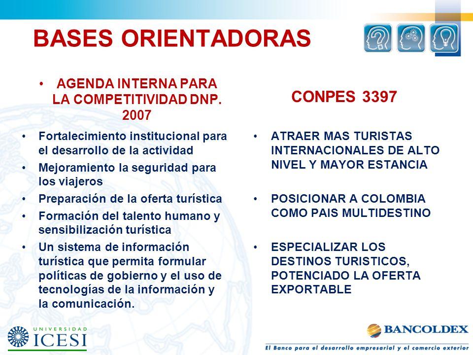 BASES ORIENTADORAS Fortalecimiento institucional para el desarrollo de la actividad Mejoramiento la seguridad para los viajeros Preparación de la ofer
