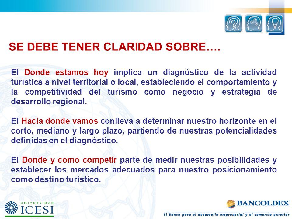El Donde estamos hoy implica un diagnóstico de la actividad turística a nivel territorial o local, estableciendo el comportamiento y la competitividad