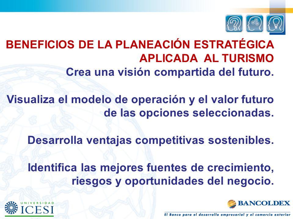 BENEFICIOS DE LA PLANEACIÓN ESTRATÉGICA APLICADA AL TURISMO Crea una visión compartida del futuro. Visualiza el modelo de operación y el valor futuro