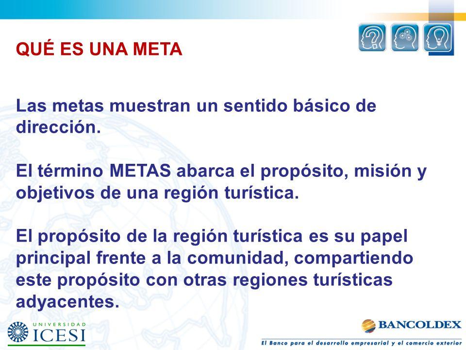QUÉ ES UNA META Las metas muestran un sentido básico de dirección. El término METAS abarca el propósito, misión y objetivos de una región turística. E