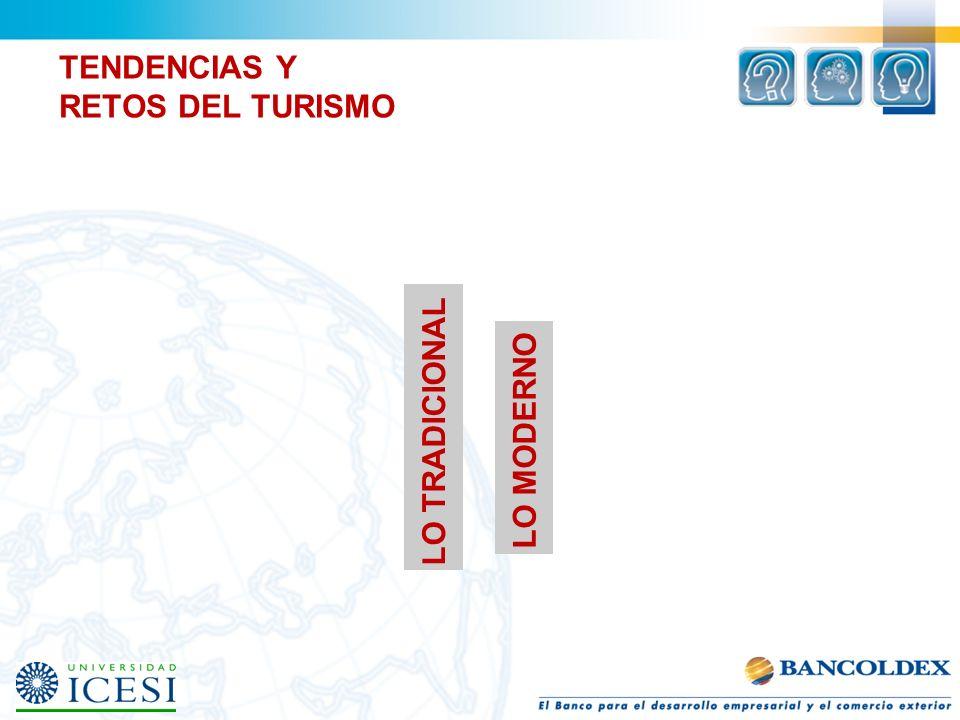 TURISMO TRADICIONAL TURISMO MODERNO –Es incluyente (genérico) –Imitación como base –Seguidores no exigentes –Fórmulas predeterminadas –Consumo masivo –Banda de producción en serie para un Consumidor promedio –Productos turísticos iguales para el mercado masivo.