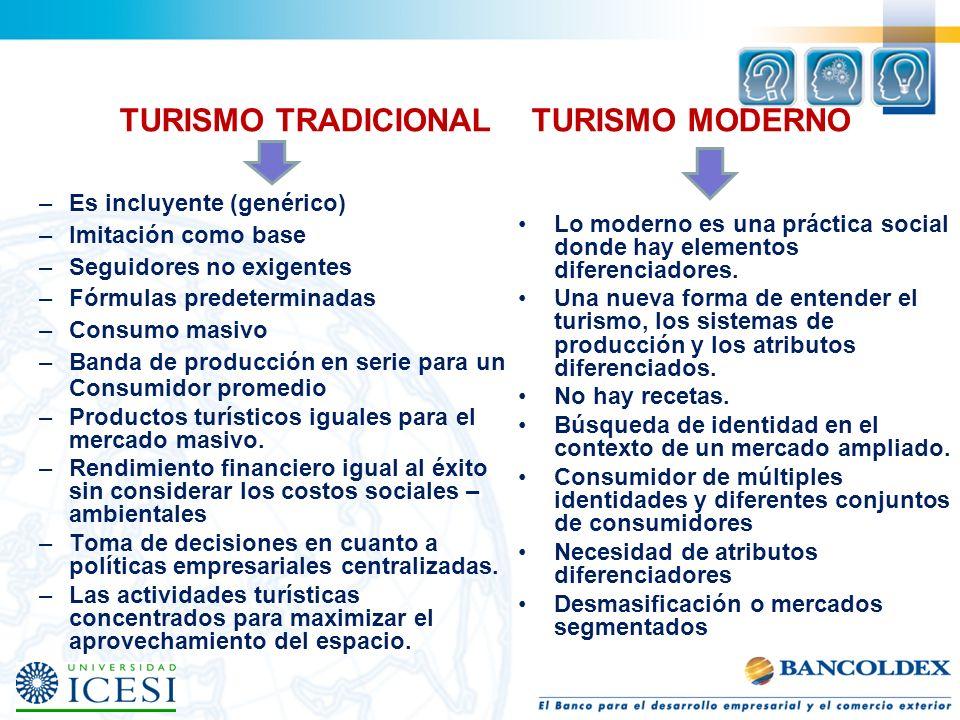 TURISMO TRADICIONAL TURISMO MODERNO –Es incluyente (genérico) –Imitación como base –Seguidores no exigentes –Fórmulas predeterminadas –Consumo masivo