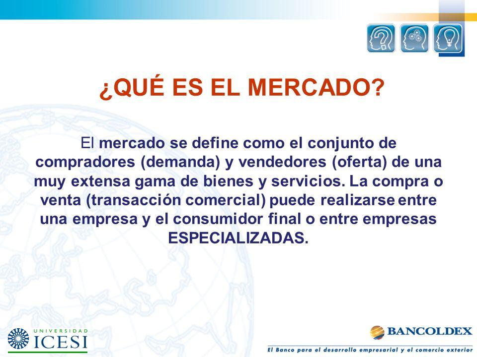 ¿QUÉ ES EL MERCADO? El mercado se define como el conjunto de compradores (demanda) y vendedores (oferta) de una muy extensa gama de bienes y servicios