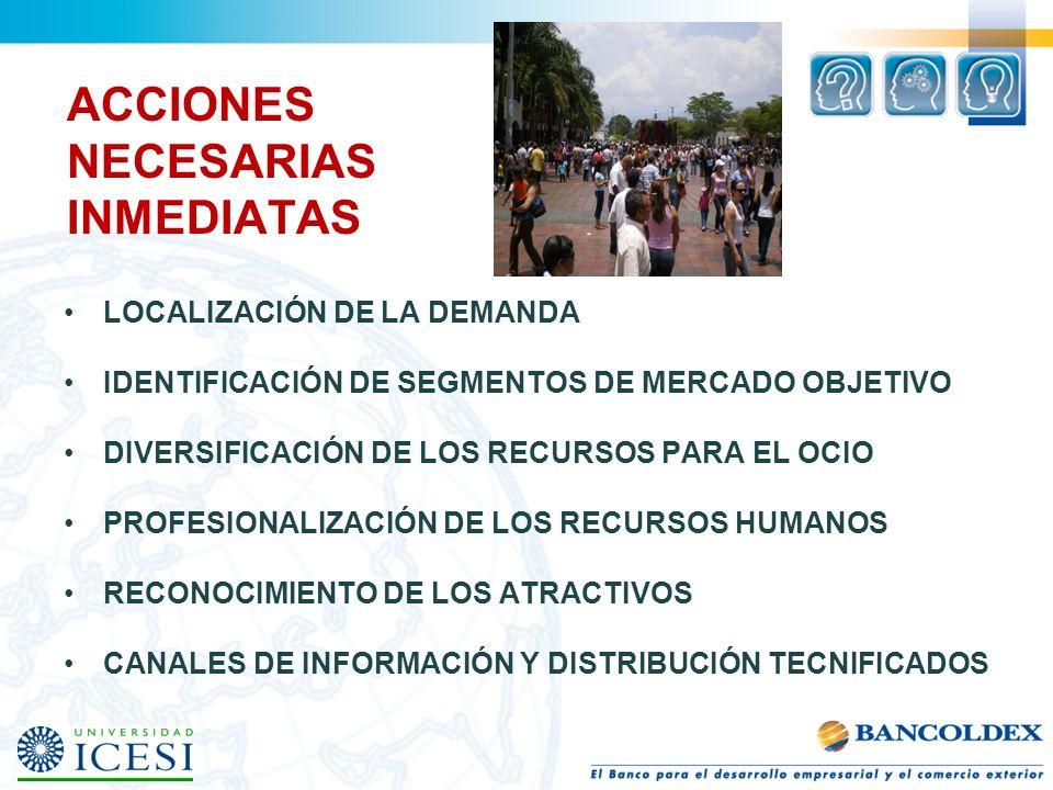 ACCIONES NECESARIAS INMEDIATAS LOCALIZACIÓN DE LA DEMANDA IDENTIFICACIÓN DE SEGMENTOS DE MERCADO OBJETIVO DIVERSIFICACIÓN DE LOS RECURSOS PARA EL OCIO