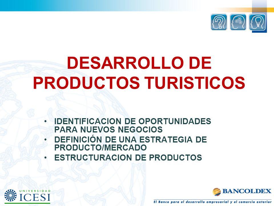 DESARROLLO DE PRODUCTOS TURISTICOS IDENTIFICACION DE OPORTUNIDADES PARA NUEVOS NEGOCIOS DEFINICIÓN DE UNA ESTRATEGIA DE PRODUCTO/MERCADO ESTRUCTURACIO
