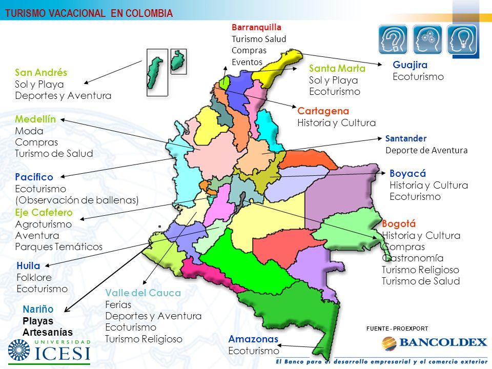 Bogotá Historia y Cultura Compras Gastronomía Turismo Religioso Turismo de Salud Cartagena Historia y Cultura Santa Marta Sol y Playa Ecoturismo Valle