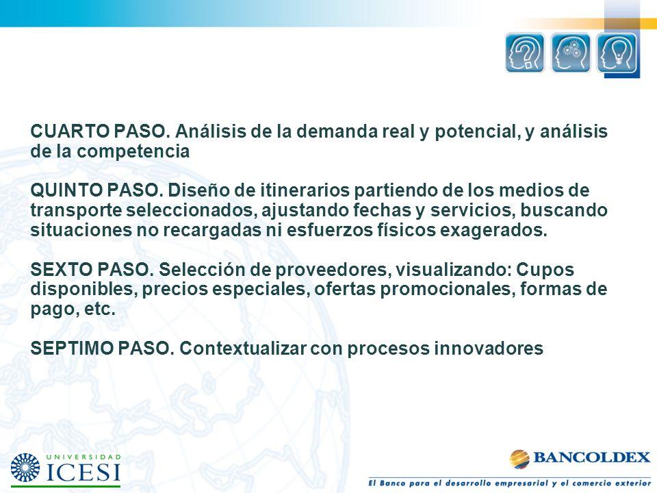 CUARTO PASO. Análisis de la demanda real y potencial, y análisis de la competencia QUINTO PASO. Diseño de itinerarios partiendo de los medios de trans