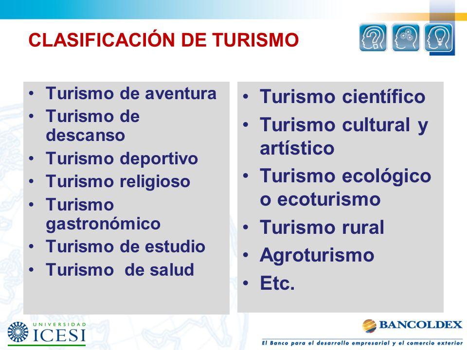 CLASIFICACIÓN DE TURISMO Turismo de aventura Turismo de descanso Turismo deportivo Turismo religioso Turismo gastronómico Turismo de estudio Turismo d
