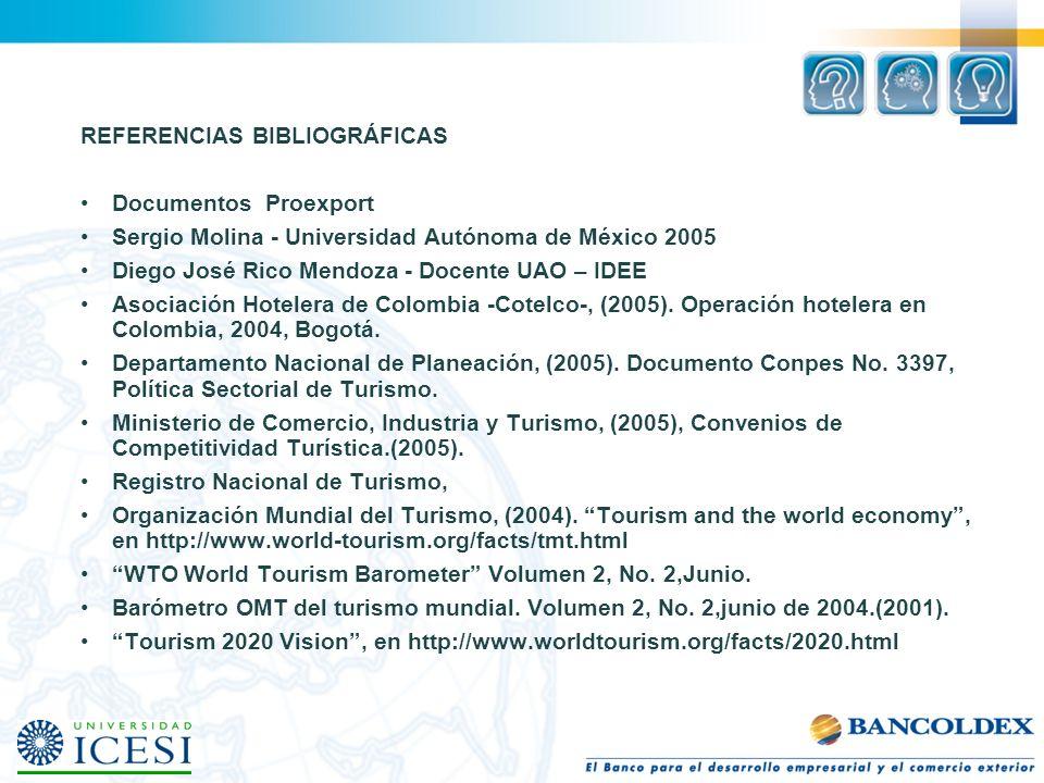 REFERENCIAS BIBLIOGRÁFICAS Documentos Proexport Sergio Molina - Universidad Autónoma de México 2005 Diego José Rico Mendoza - Docente UAO – IDEE Asoci