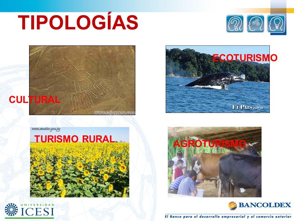 TIPOLOGÍAS CULTURAL ECOTURISMO TURISMO RURAL AGROTURISMO
