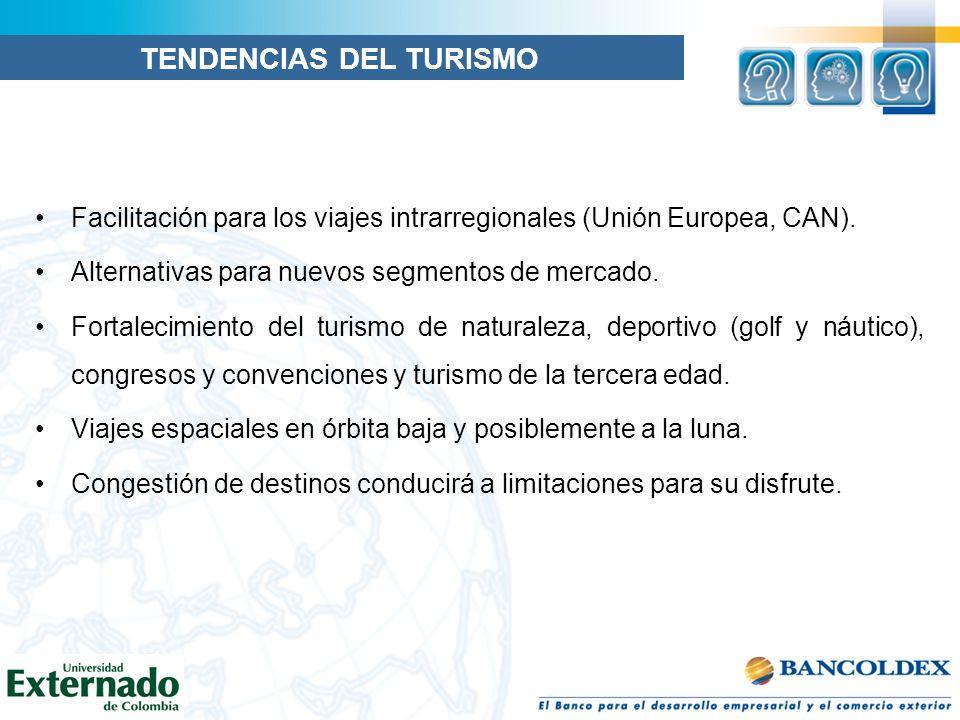 Facilitación para los viajes intrarregionales (Unión Europea, CAN). Alternativas para nuevos segmentos de mercado. Fortalecimiento del turismo de natu