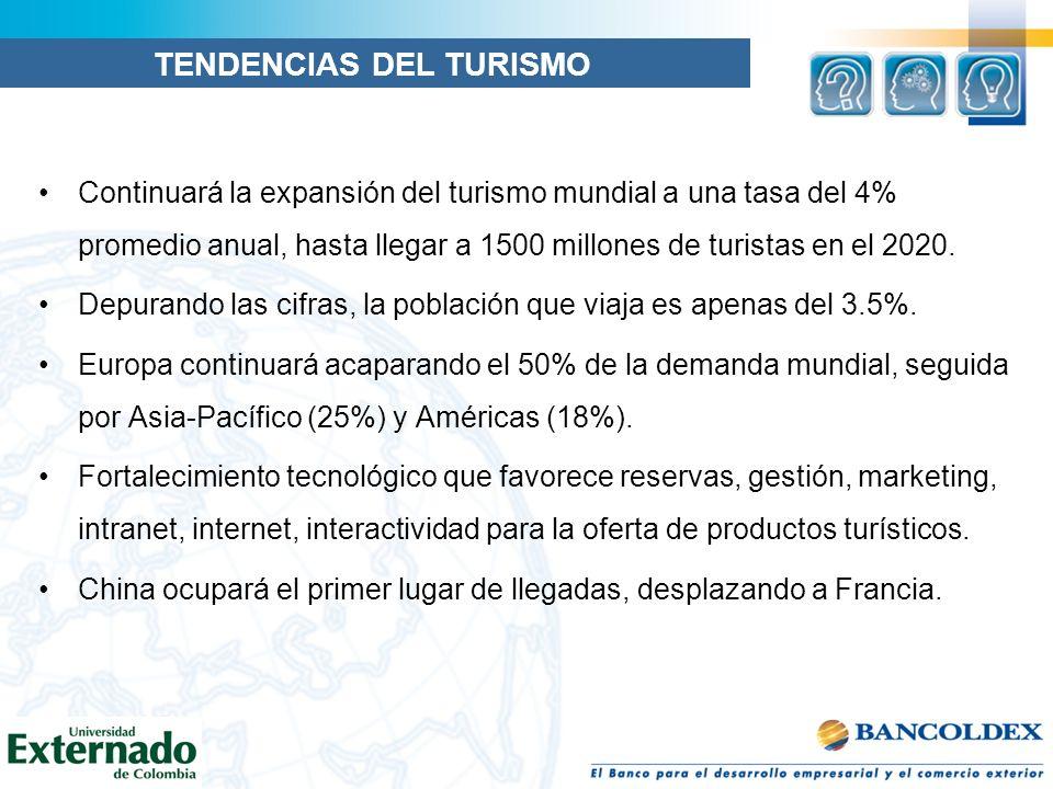 Continuará la expansión del turismo mundial a una tasa del 4% promedio anual, hasta llegar a 1500 millones de turistas en el 2020.