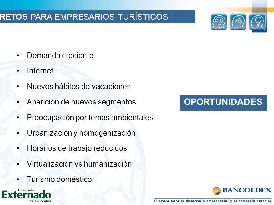 Demanda creciente Internet Nuevos hábitos de vacaciones Aparición de nuevos segmentos Preocupación por temas ambientales Urbanización y homogenización