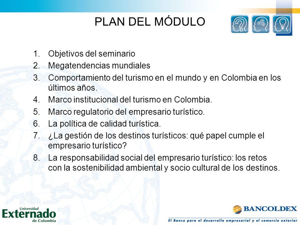 PLAN DEL MÓDULO 1.Objetivos del seminario 2.Megatendencias mundiales 3.Comportamiento del turismo en el mundo y en Colombia en los últimos años. 4.Mar