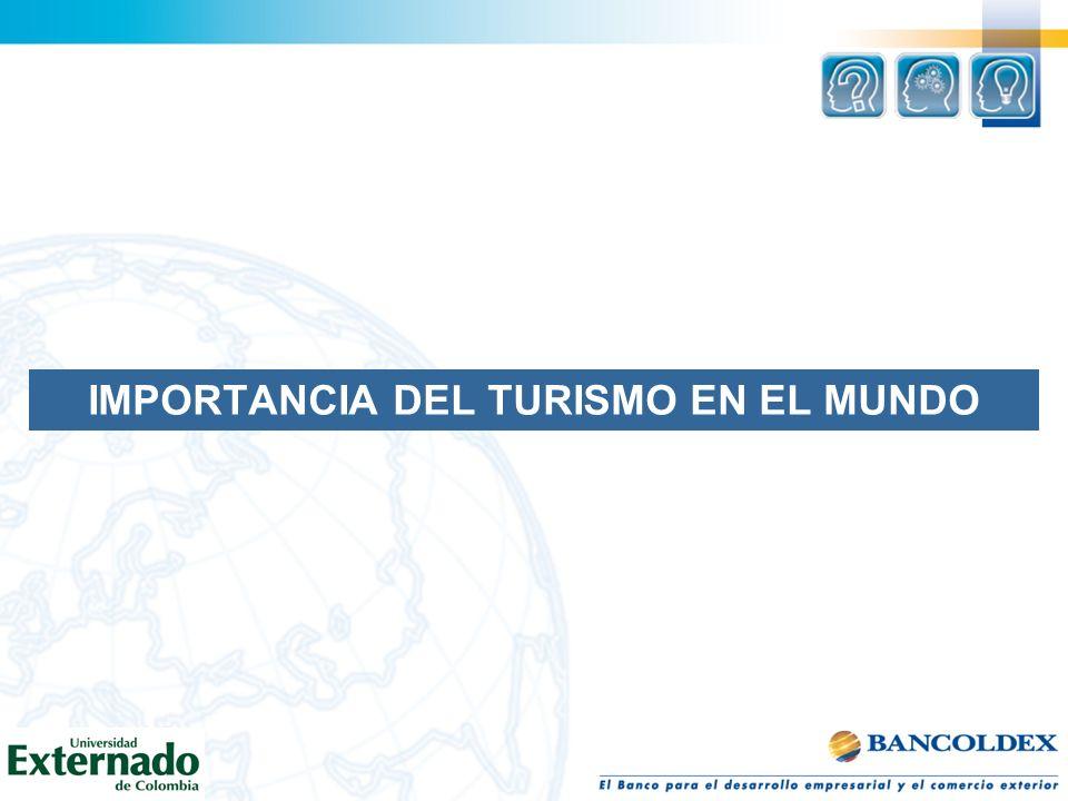 IMPORTANCIA DEL TURISMO EN EL MUNDO