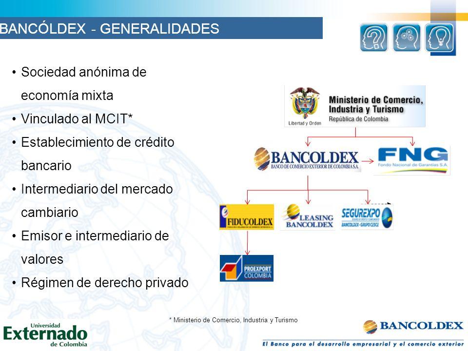Sociedad anónima de economía mixta Vinculado al MCIT* Establecimiento de crédito bancario Intermediario del mercado cambiario Emisor e intermediario de valores Régimen de derecho privado * Ministerio de Comercio, Industria y Turismo BANCÓLDEX - GENERALIDADES