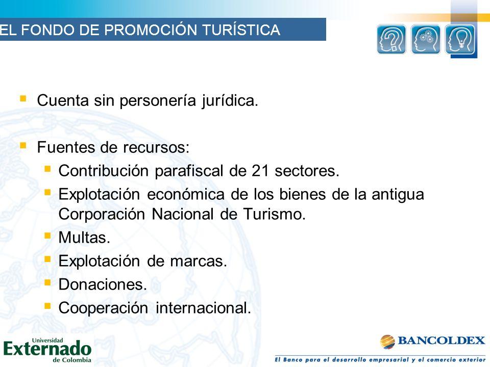 Cuenta sin personería jurídica.Fuentes de recursos: Contribución parafiscal de 21 sectores.