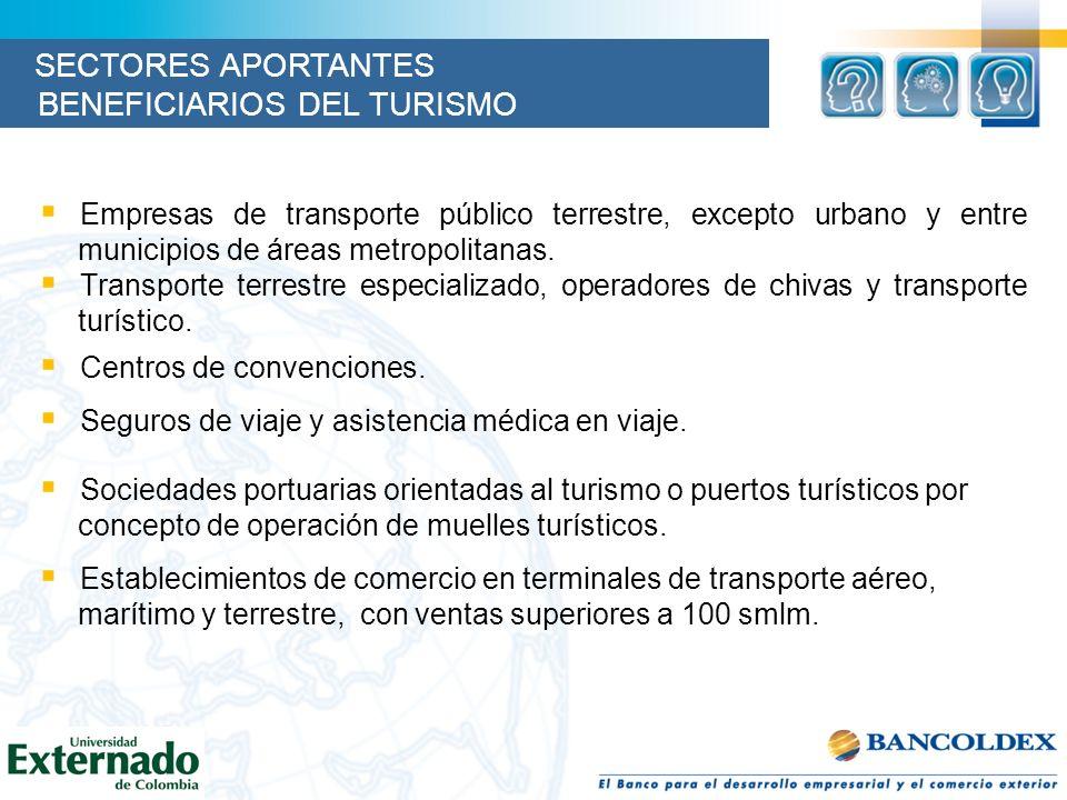 Empresas de transporte público terrestre, excepto urbano y entre municipios de áreas metropolitanas.
