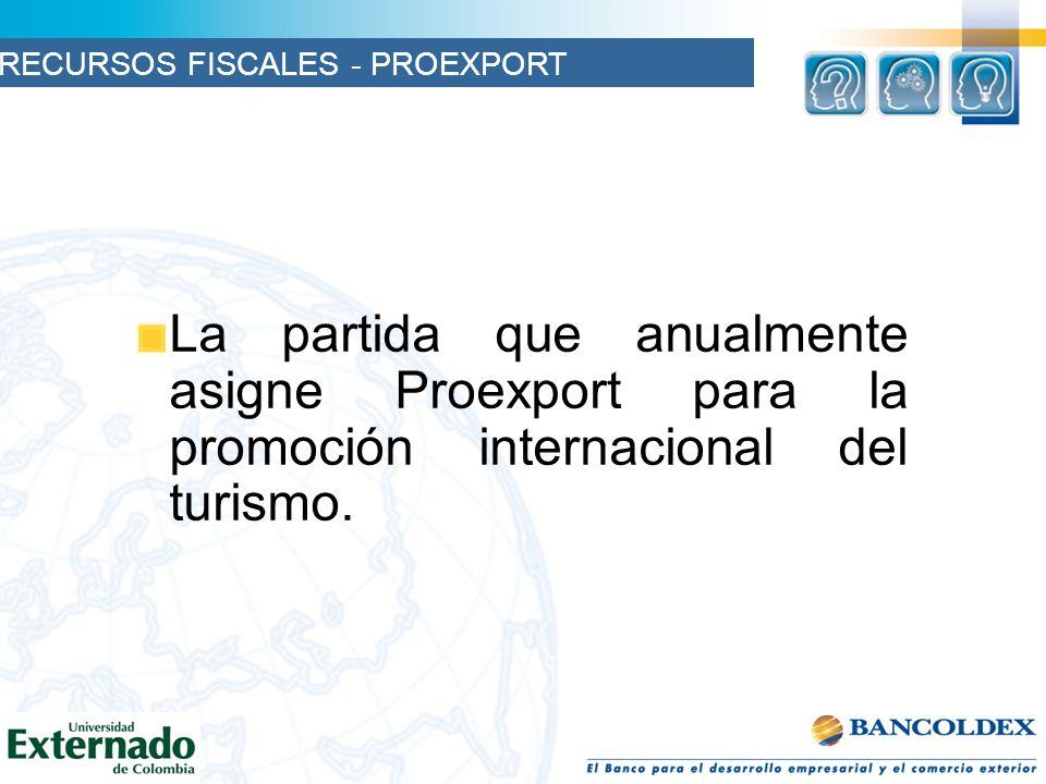 La partida que anualmente asigne Proexport para la promoción internacional del turismo.