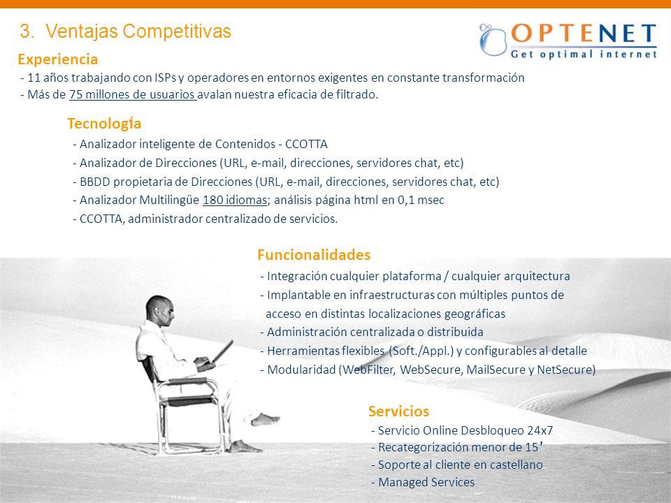 OPTENET 12 OPTENET 12 3. Ventajas Competitivas Experiencia - 11 años trabajando con ISPs y operadores en entornos exigentes en constante transformació