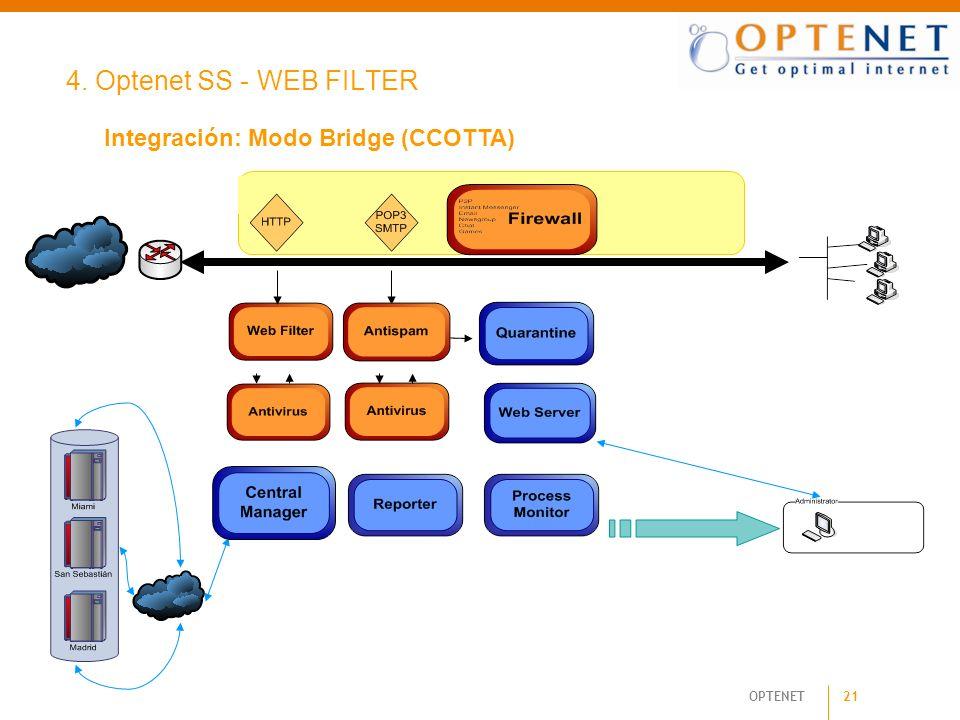 21 OPTENET 4. Optenet SS - WEB FILTER Integración: Modo Bridge (CCOTTA)