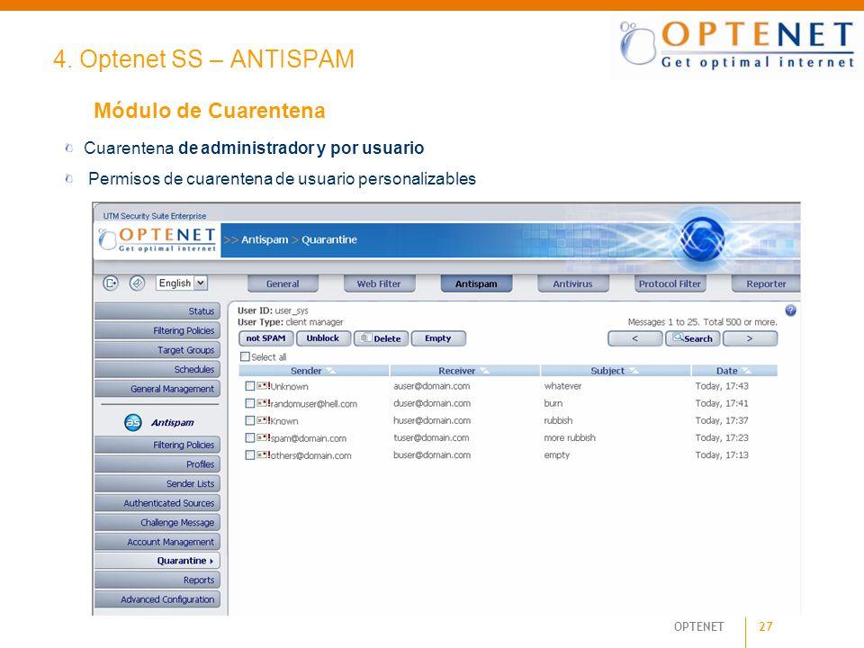 27 OPTENET 4. Optenet SS – ANTISPAM Módulo de Cuarentena Cuarentena de administrador y por usuario Permisos de cuarentena de usuario personalizables