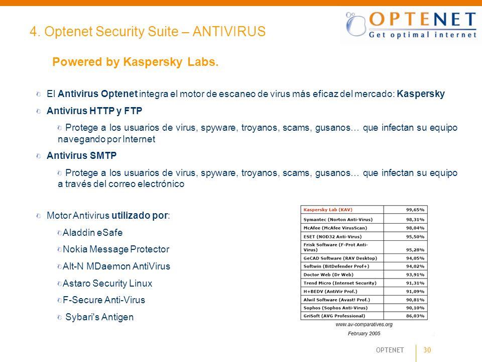 30 OPTENET 4. Optenet Security Suite – ANTIVIRUS Powered by Kaspersky Labs. El Antivirus Optenet integra el motor de escaneo de virus más eficaz del m