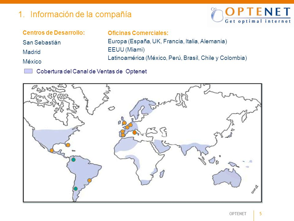 OPTENET 6 02 1.Referencias