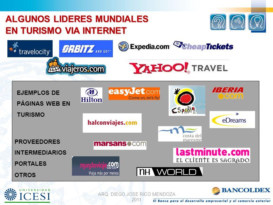 ALGUNOS LIDERES MUNDIALES EN TURISMO VIA INTERNET ARQ. DIEGO JOSE RICO MENDOZA 2011 PROVEEDORES INTERMEDIARIOS PORTALES OTROS EJEMPLOS DE PÁGINAS WEB