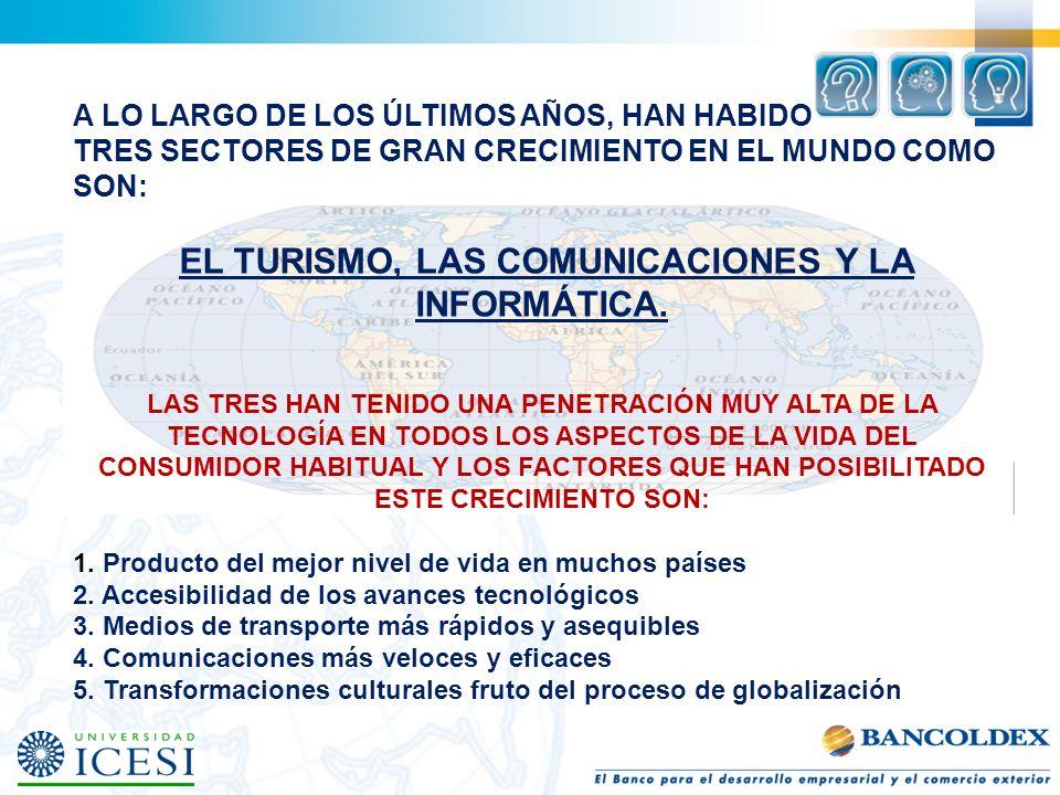 AbastecimientoProducciónDistribuciónVenta ¿QUÉ MERCADOS.