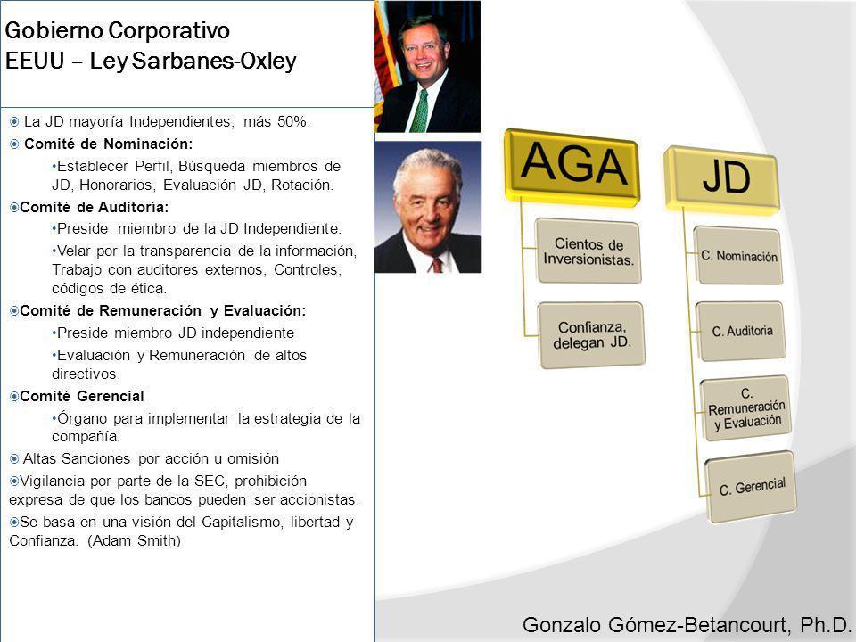 Gonzalo Gómez-Betancourt, Ph.D.Gobierno Corporativo Europeo – Principalmente Países Nórdicos.