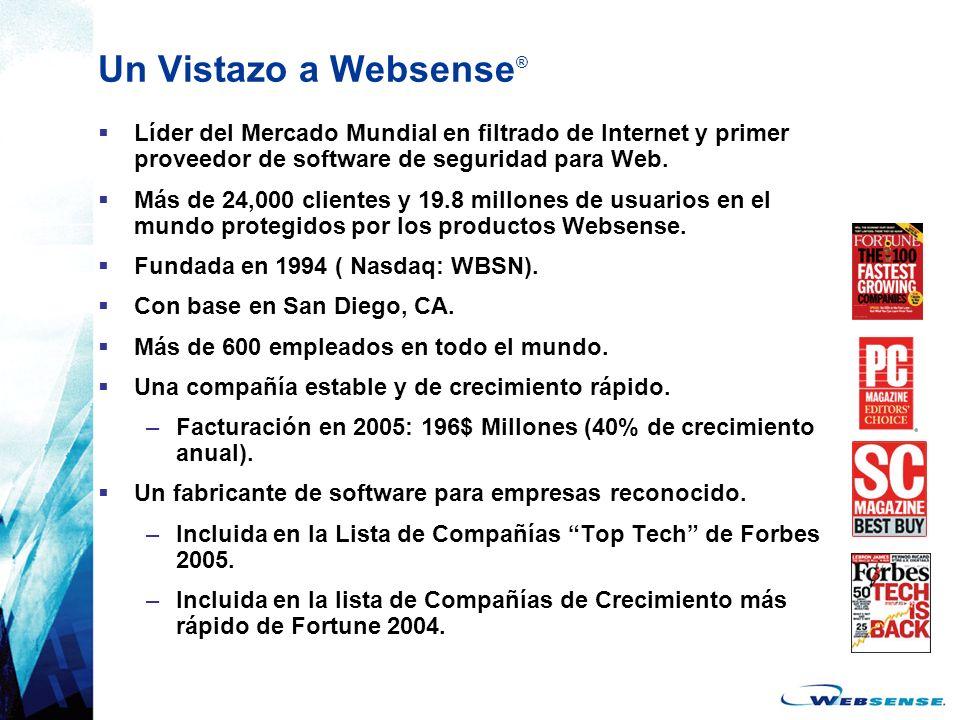 Un Vistazo a Websense ® Líder del Mercado Mundial en filtrado de Internet y primer proveedor de software de seguridad para Web. Más de 24,000 clientes