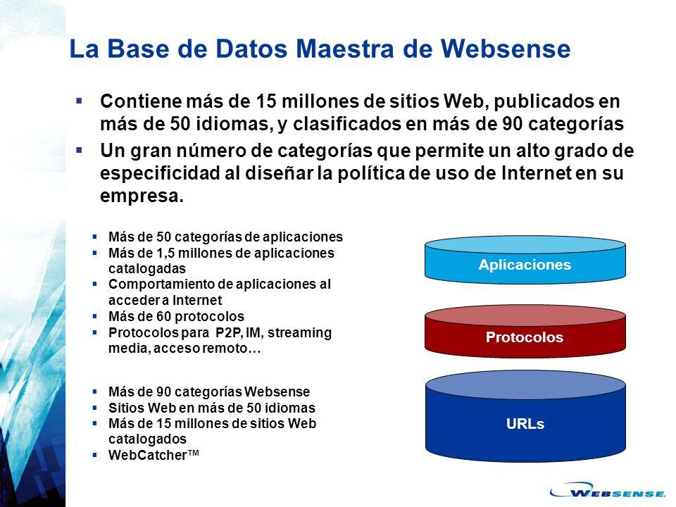 La Base de Datos Maestra de Websense Contiene más de 15 millones de sitios Web, publicados en más de 50 idiomas, y clasificados en más de 90 categoría