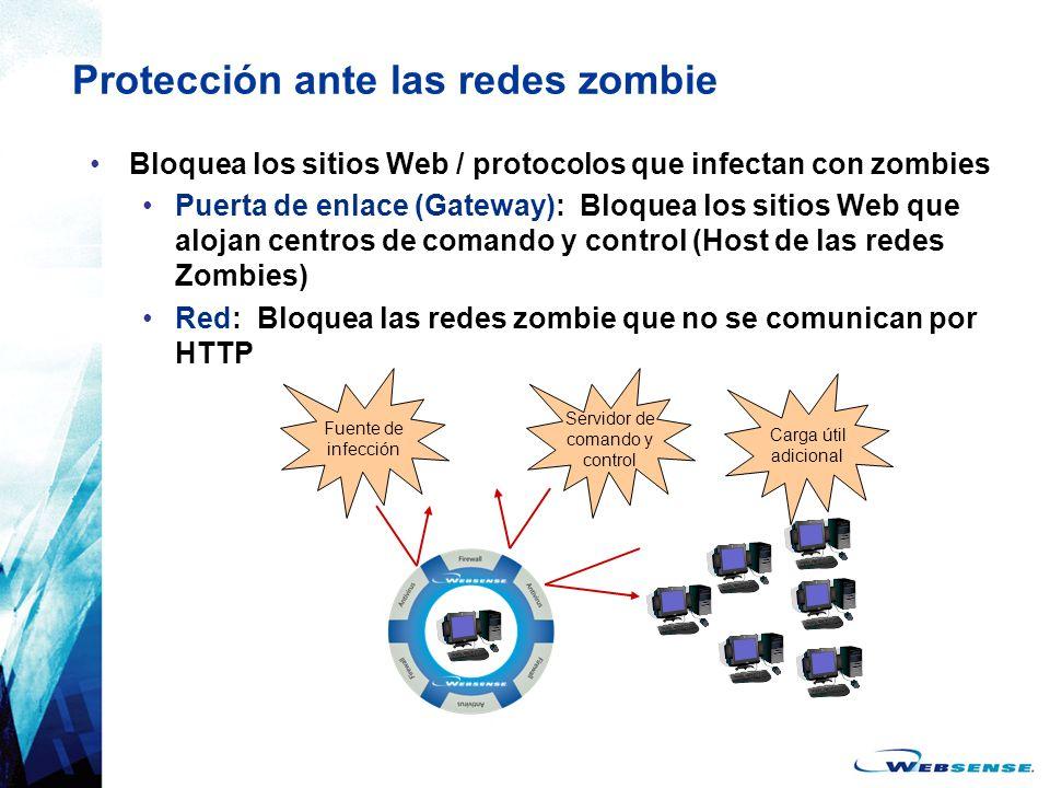 Fuente de infección Servidor de comando y control Carga útil adicional Protección ante las redes zombie Bloquea los sitios Web / protocolos que infect