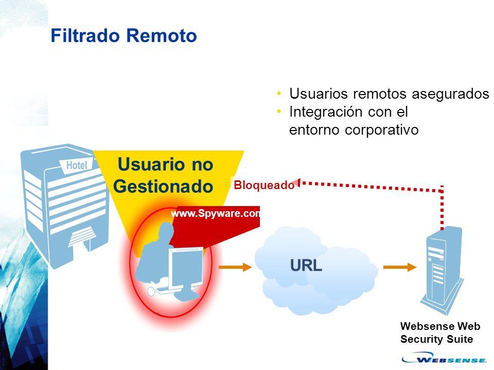 Usuario no Gestionado www.Spyware.com URL Usuarios remotos asegurados Integración con el entorno corporativo Bloqueado Websense Web Security Suite Fil