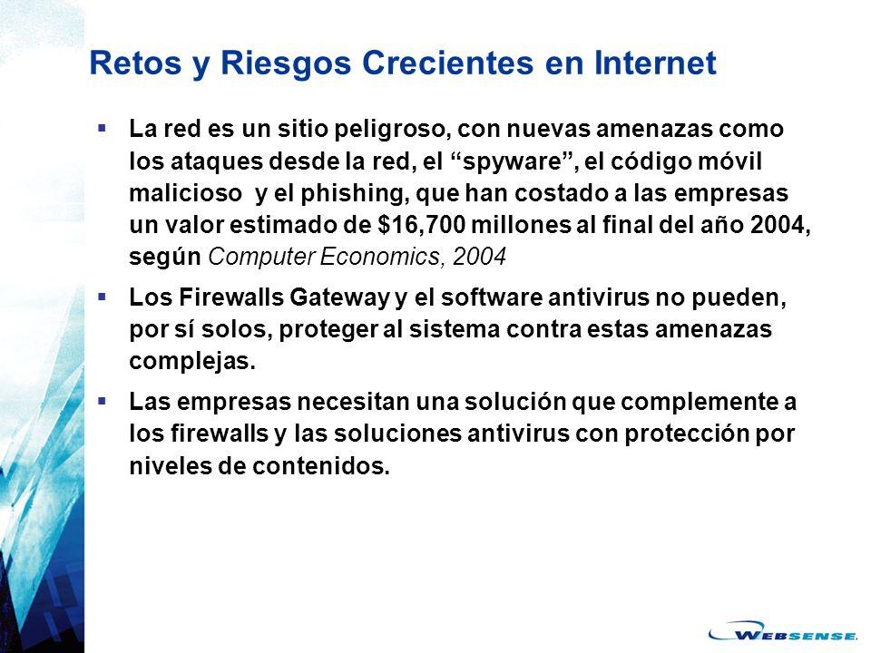 La Solución: Websense Web Security Suite