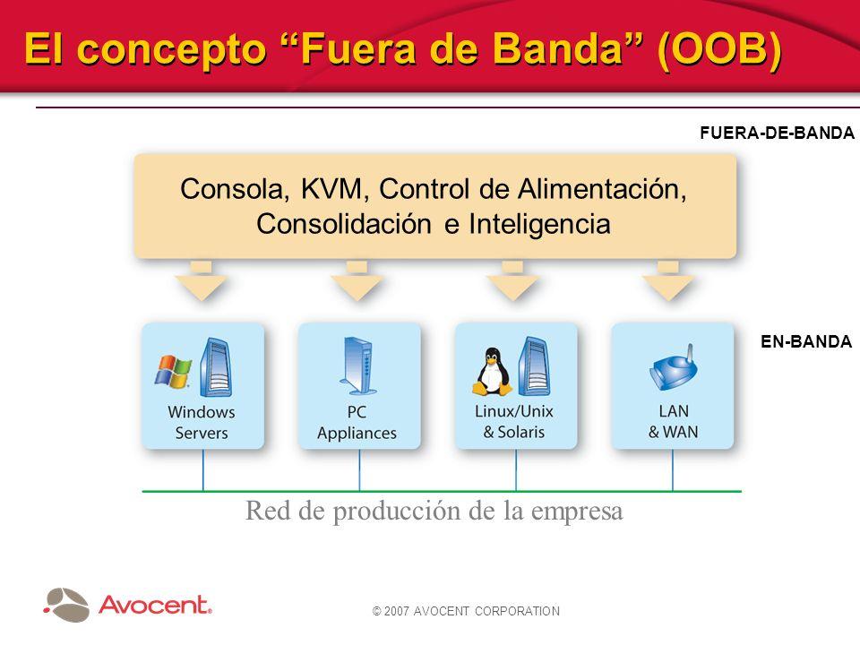 © 2007 AVOCENT CORPORATION Red de producción de la empresa EN-BANDA FUERA-DE-BANDA Consola, KVM, Control de Alimentación, Consolidación e Inteligencia