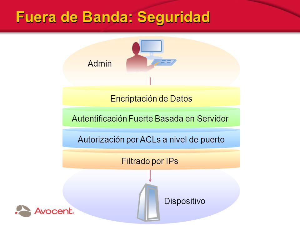 © 2007 AVOCENT CORPORATION Filtrado por IPs Autorización por ACLs a nivel de puerto Fuera de Banda: Seguridad Autentificación Fuerte Basada en Servido