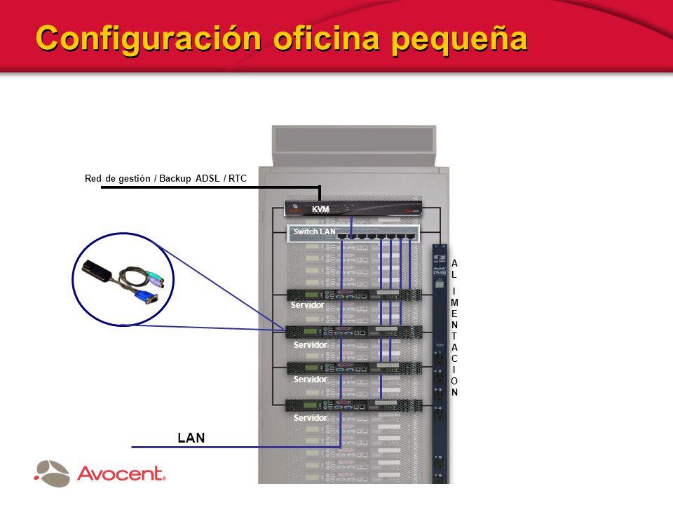 © 2007 AVOCENT CORPORATION Servidor ALIMENTACIONALIMENTACION LAN Red de gestión / Backup ADSL / RTC Configuración oficina pequeña Switch LAN KVM