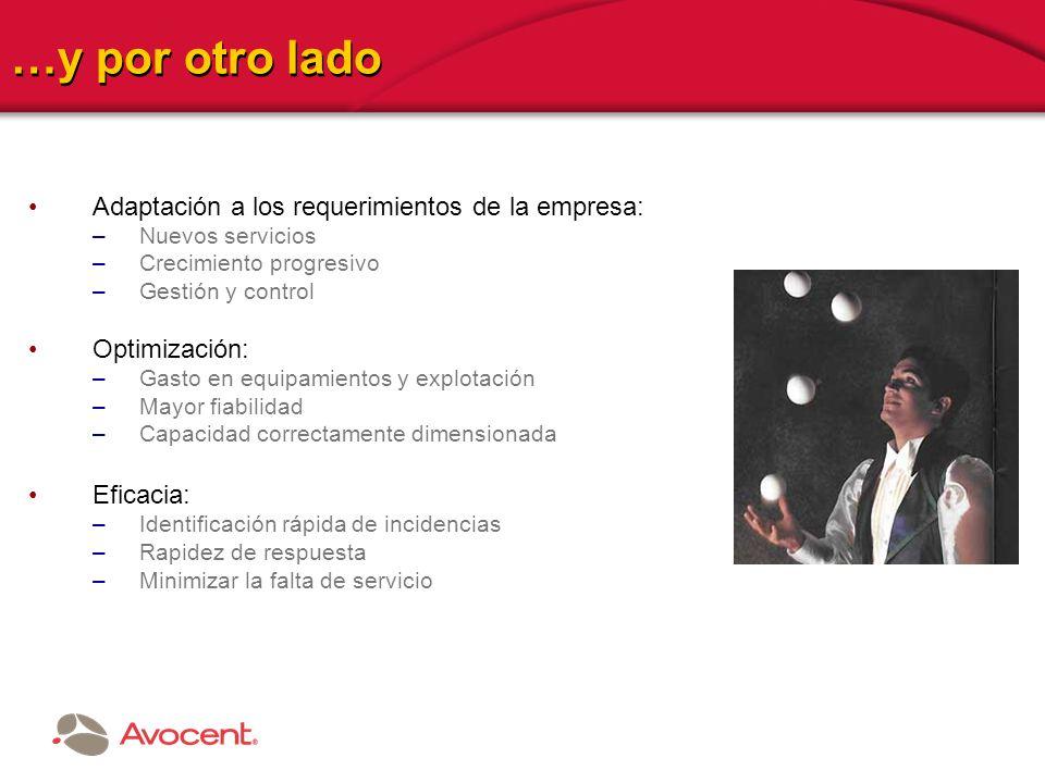 © 2007 AVOCENT CORPORATION Fuera de banda: Alimentación integrada Serie o KVM Dispositivo Regleta Inteligente Integración Admin