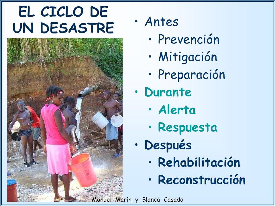 EL CICLO DE UN DESASTRE Antes Prevención Mitigación Preparación Durante Alerta Respuesta Después Rehabilitación Reconstrucción Manuel Marín y Blanca C