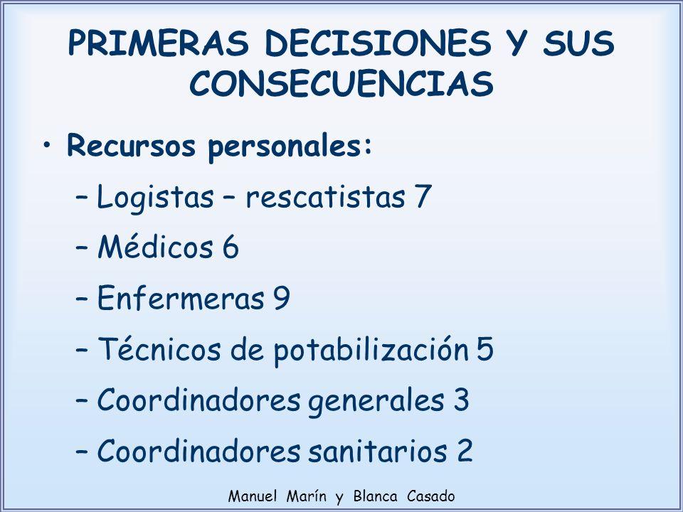 Recursos personales: –Logistas – rescatistas 7 –Médicos 6 –Enfermeras 9 –Técnicos de potabilización 5 –Coordinadores generales 3 –Coordinadores sanita